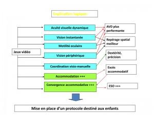 Diapositive-formatrice-ICO-Caroline-Huguet