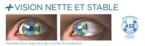 conférence sur les lentilles de contact Johnson & Johnson